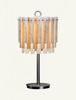 Lampy gabinetowe - VERONA